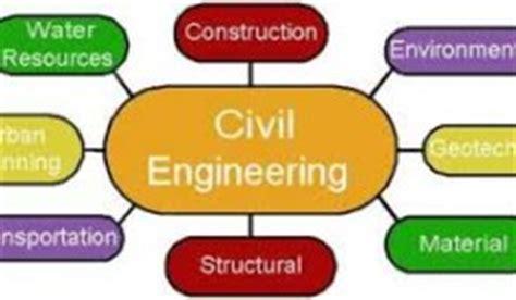Top 20 Potential Dissertation Topics On Civil Engineering